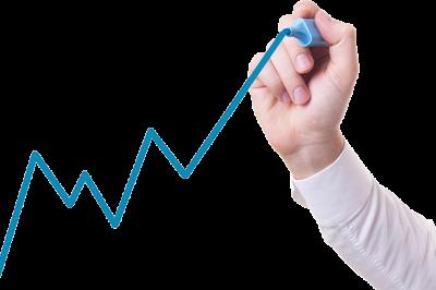grafica aumentar rentabilidad empresas