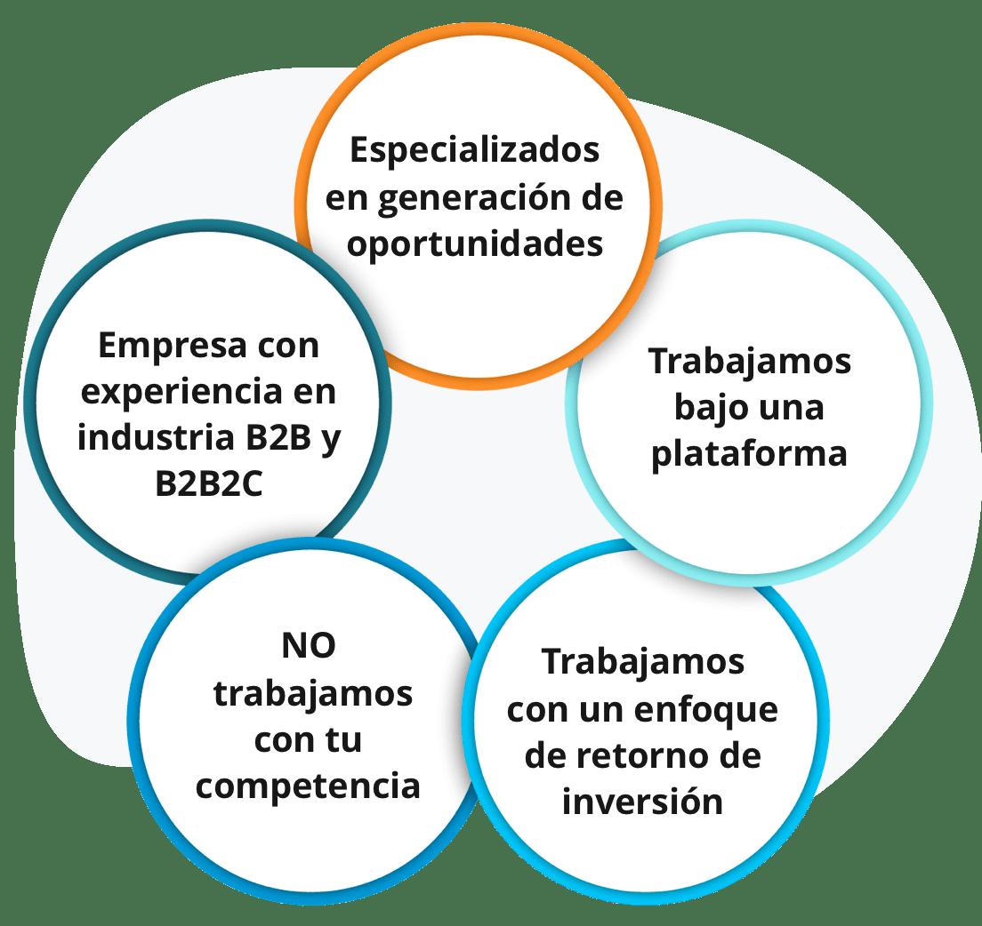 Maratum Nosotros Infografia 1